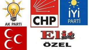 İşte Adana ve ilçe Belediyelerine talip adaylar!