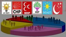 Adana'da 2 Bağımsız Aday Seçimlere Giriyor...