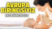 Türkiye sezaryenle doğumda Avrupa'da ilk sırada yer alıyor.