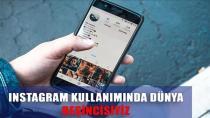 Türkiye'de 37 milyon aktif Instagram kullanıyor!