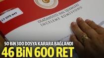 OHAL Komisyonu'ndan 50 bin 300 başvuruyu karara bağladı