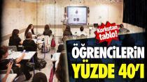 Öğrencilerin yüzde 40'ı Türkçe'de başarısız...