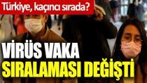 Türkiye dünya sıralamasında zirveye çıktı