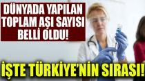 Türkiye, en çok aşı yapılan 9.Ülke!